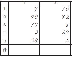 暗算5級例
