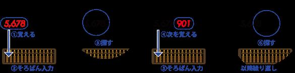 %e3%81%9d%e3%82%8d%e3%81%b0%e3%82%93%e9%a3%9b%e3%81%b3%e9%98%b2%e6%ad%a2